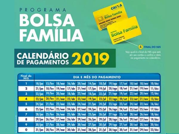 Calendario Final 2019.Calendario De Pagamentos Do Bolsa Familia Em 2019 Ja Esta